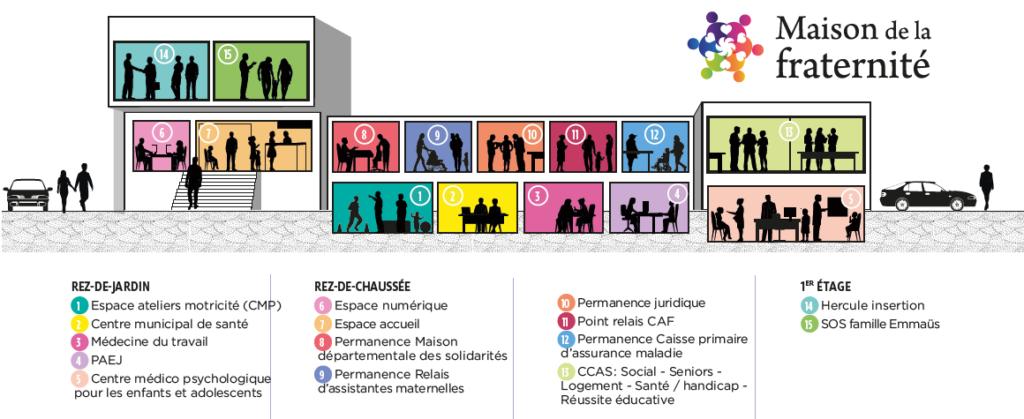 Plan de la Maison de la Fraternité