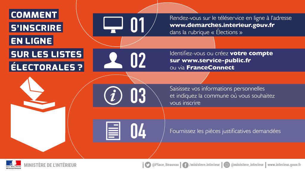 Élections municipales 2020 : inscriptions 4