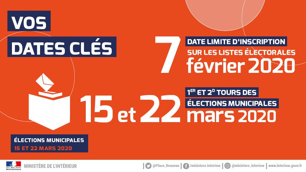 Élections municipales 2020 : inscriptions 1