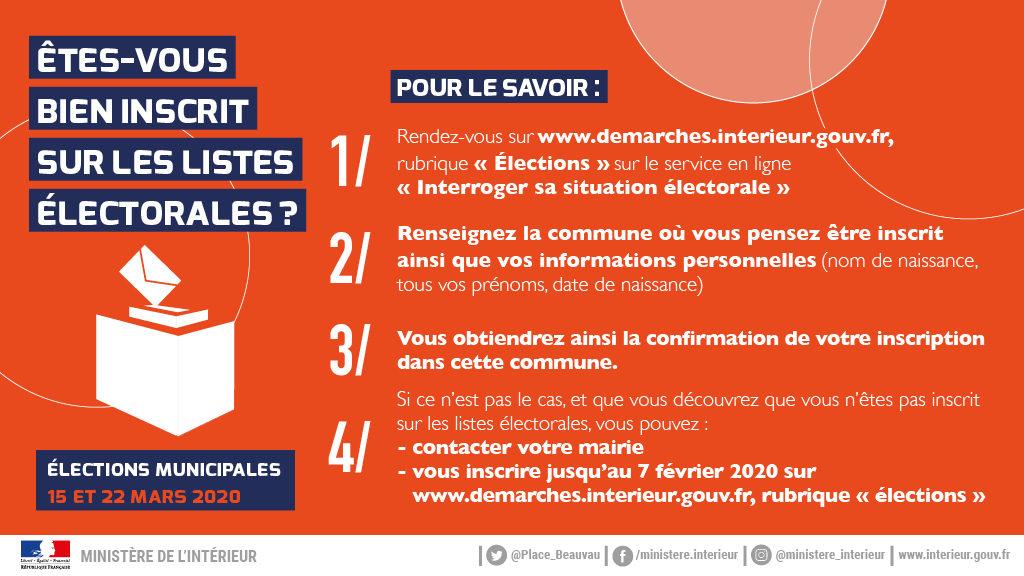 Élections municipales 2020 : inscriptions 2