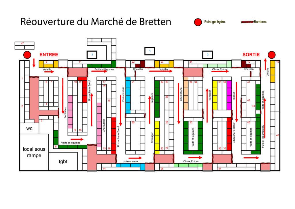 marché bretten - plan COVID-19